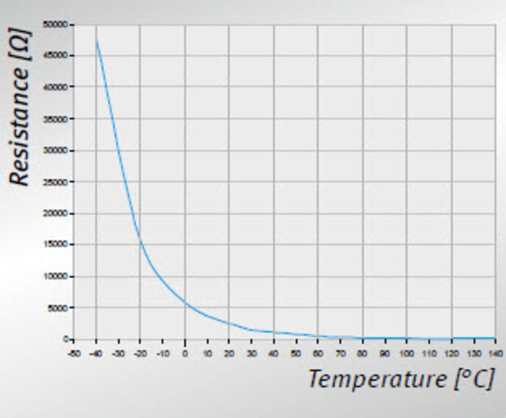 Testing Mass Air Flow Sensor >> Air mass sensor with frequency output: · Technipedia · Motorservice